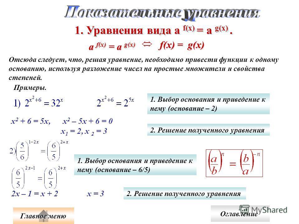 а f(x) = а g(x) f(x) = g(x) f(x) = g(x) 1. Уравнения вида а f(x) = а g(x). Отсюда следует, что, решая уравнение, необходимо привести функции к одному основанию, используя разложение чисел на простые множители и свойства степеней. Примеры. 1. Выбор ос