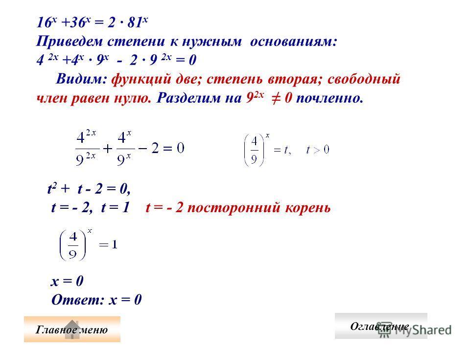t 2 + t - 2 = 0, t = - 2, t = 1 t = - 2 посторонний корень х = 0 Ответ: х = 0 16 х +36 х = 2 81 х Приведем степени к нужным основаниям: 4 2х +4 х · 9 х - 2 9 2х = 0 Видим: функций две; степень вторая; свободный член равен нулю. Разделим на 9 2х 0 поч