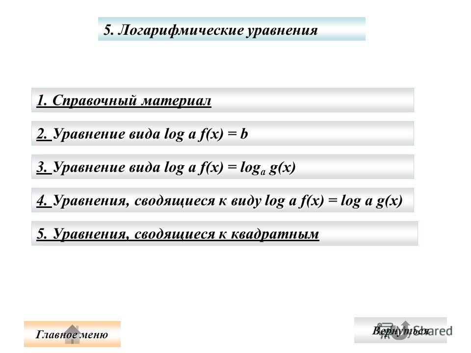 5. Логарифмические уравнения 1. Справочный материал Уравнение вида log а f(x) = b 2. Уравнение вида log а f(x) = b Уравнение вида log а f(x) = log a g(x) 3. Уравнение вида log а f(x) = log a g(x) 5. Уравнения, сводящиеся к квадратным Уравнения, сводя