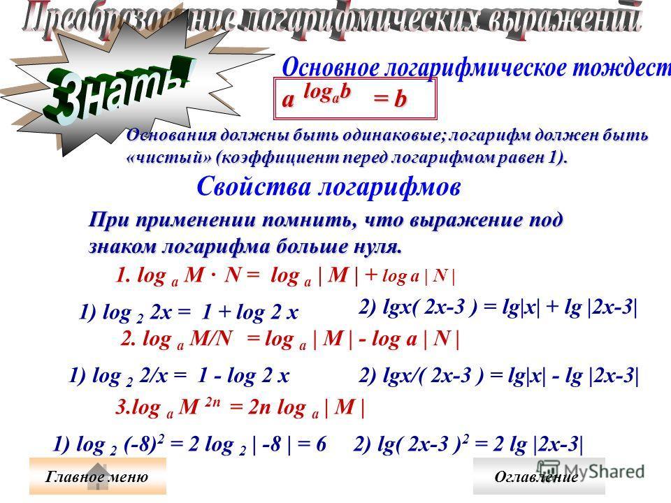 а = b log a b Основания должны быть одинаковые; логарифм должен быть «чистый» (коэффициент перед логарифмом равен 1). При применении помнить, что выражение под знаком логарифма больше нуля. 1. log a M · N = log a | M | + log a | N | 1) log 2 2x = 1 +
