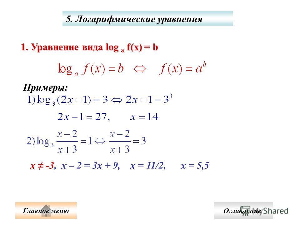 5. Логарифмические уравнения 1. Уравнение вида log а f(x) = b Примеры: х -3, х – 2 = 3х + 9, х = 11/2, х = 5,5 Главное меню Оглавление