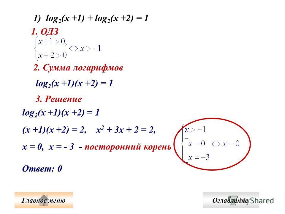 1) log 2 (x +1) + log 2 (x +2) = 1 1. ОДЗ 2. Сумма логарифмов log 2 (x +1)(x +2) = 1 3. Решение log 2 (x +1)(x +2) = 1 (x +1)(x +2) = 2, х 2 + 3х + 2 = 2, х = 0, х = - 3 - посторонний корень Ответ: 0 Главное меню Оглавление