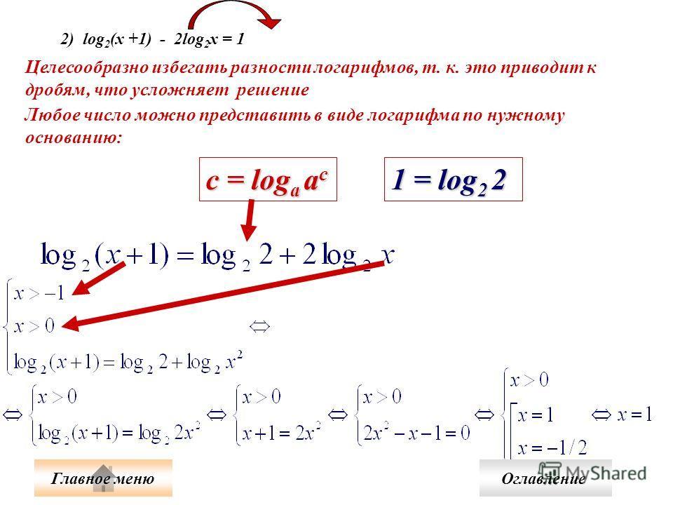 2) log 2 (x +1) - 2log 2 x = 1 Целесообразно избегать разности логарифмов, т. к. это приводит к дробям, что усложняет решение Любое число можно представить в виде логарифма по нужному основанию: c = log a a c 1 = log 2 2 Главное меню Оглавление