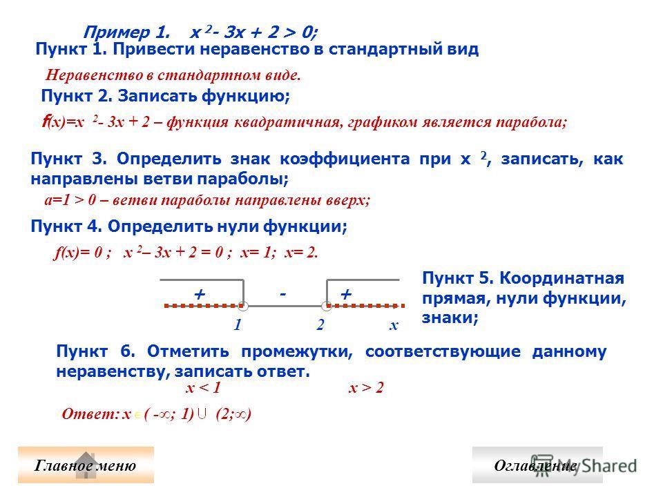 Пример 1. х 2 - 3х + 2 > 0; Неравенство в стандартном виде. f (х)=х 2 - 3х + 2 – функция квадратичная, графиком является парабола; а=1 > 0 – ветви параболы направлены вверх; f(х)= 0 ; х 2 – 3х + 2 = 0 ; х= 1; х= 2. х + - + Пункт 1. Привести неравенст