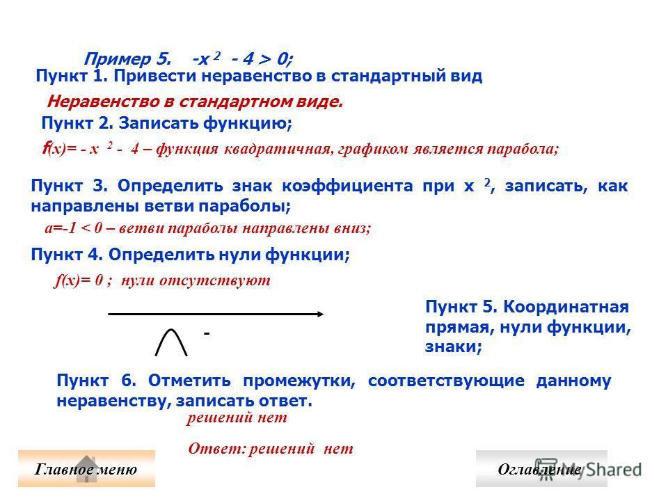 Пример 5. -х 2 - 4 > 0; Неравенство в стандартном виде. f (х)= - х 2 - 4 – функция квадратичная, графиком является парабола; а=-1 < 0 – ветви параболы направлены вниз; f(х)= 0 ; нули отсутствуют Пункт 1. Привести неравенство в стандартный вид Пункт 2