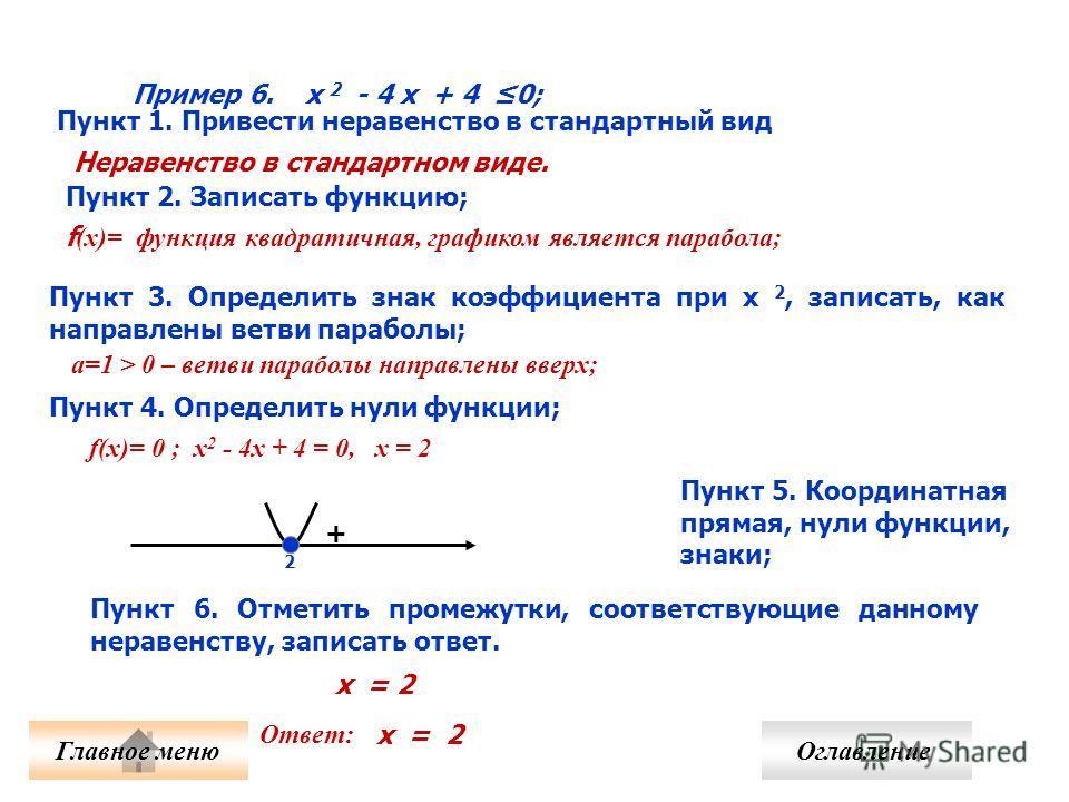 Пример 6. х 2 - 4 x + 4 0; Неравенство в стандартном виде. f (х)= функция квадратичная, графиком является парабола; а=1 > 0 – ветви параболы направлены вверх; f(х)= 0 ; х 2 - 4х + 4 = 0, х = 2 Пункт 1. Привести неравенство в стандартный вид Пункт 2.