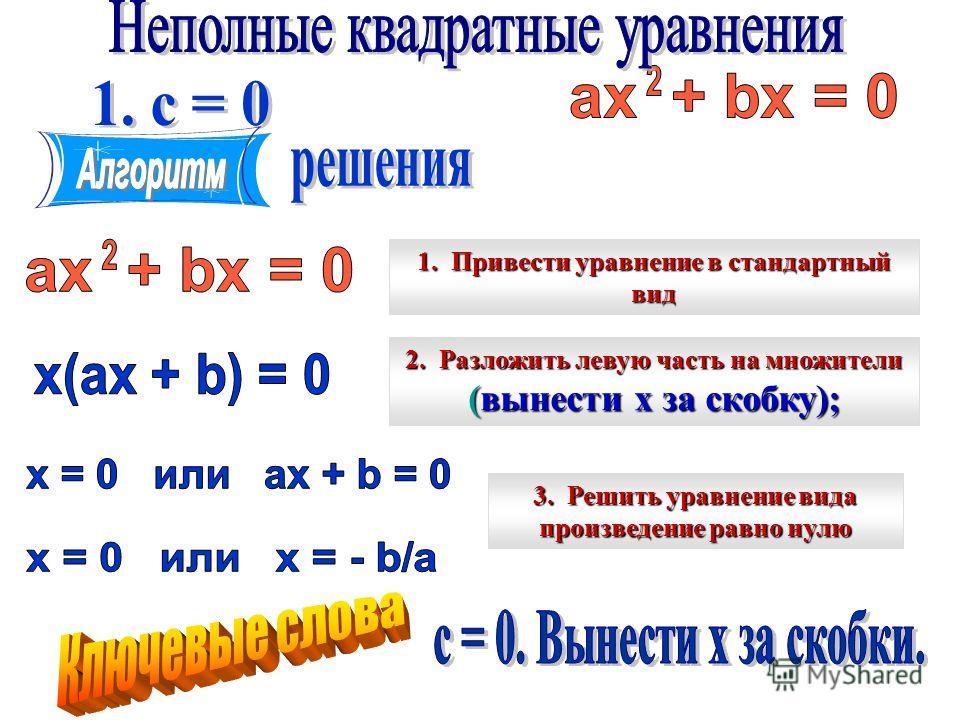 2. Разложить левую часть на множители (вынести х за скобку); 3. Решить уравнение вида произведение равно нулю 1. Привести уравнение в стандартный вид