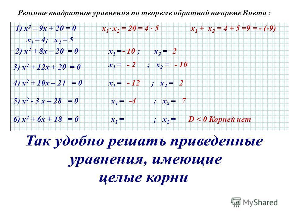 Решите квадратное уравнения по теореме обратной теореме Виета : 1) х 2 – 9х + 20 = 0 х 1 · х 2 = 20 = 4 · 5 х 1 + х 2 = 4 + 5 =9 = - (-9) 2) х 2 + 8х – 20 = 0 3) х 2 + 12х + 20 = 0 4) х 2 + 10х – 24 = 0 х 1 = 4; х 2 = 5 х 1 = ; х 2 = 2- 10 - 2- 10 -