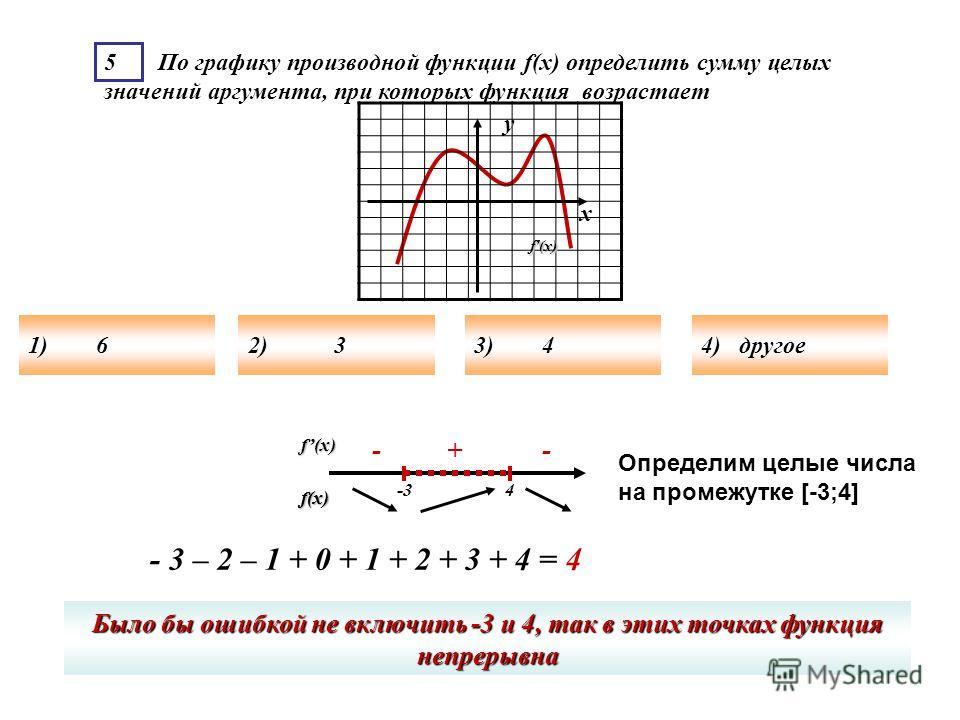 5 По графику производной функции f(x) определить сумму целых значений аргумента, при которых функция возрастает 1) 62) 33) 44) другое f'(x) у х f(x) - + - -3 4 f(x) f(x) - 3 – 2 – 1 + 0 + 1 + 2 + 3 + 4 = 4 Определим целые числа на промежутке [-3;4] Б