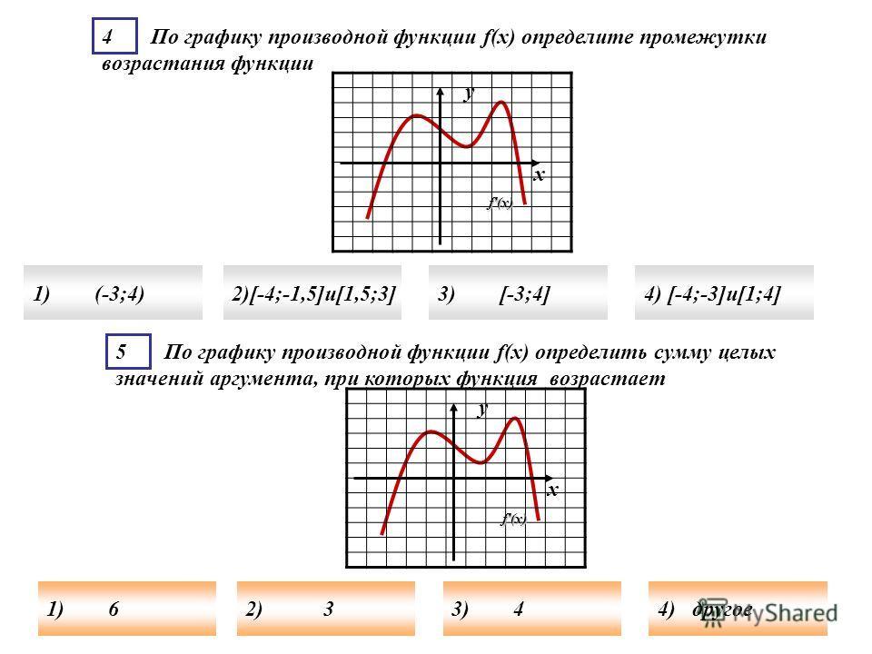 4 По графику производной функции f(x) определите промежутки возрастания функции 1) (-3;4)2)[-4;-1,5]и[1,5;3]3) [-3;4]4) [-4;-3]и[1;4] f'(x) у х 5 По графику производной функции f(x) определить сумму целых значений аргумента, при которых функция возра
