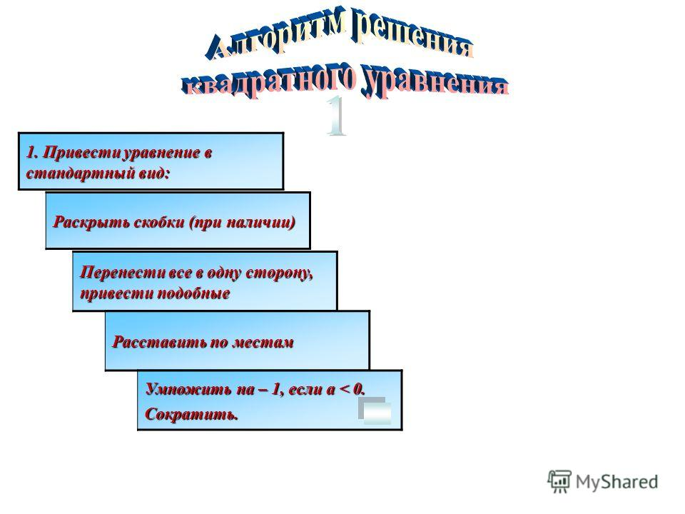 1. Привести уравнение в стандартный вид: Раскрыть скобки (при наличии) Перенести все в одну сторону, привести подобные Расставить по местам Умножить на – 1, если а < 0. Сократить.
