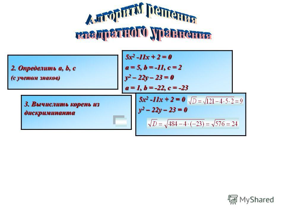 2. Определить a, b, c (с учетом знаков) 5х 2 -11х + 2 = 0 a = 5, b = -11, c = 2 y 2 – 22y – 23 = 0 a = 1, b = -22, c = -23 3. Вычислить корень из дискриминанта 5х 2 -11х + 2 = 0 y 2 – 22y – 23 = 0