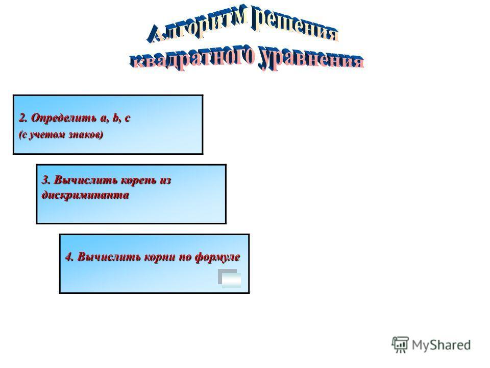 2. Определить a, b, c (с учетом знаков) 3. Вычислить корень из дискриминанта 4. Вычислить корни по формуле