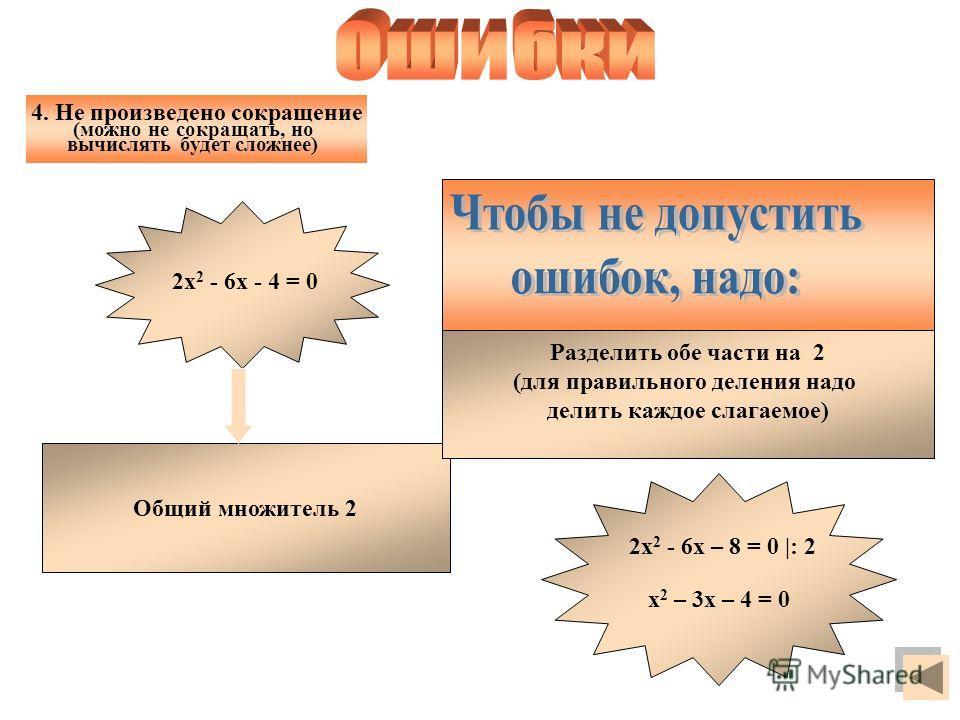 Общий множитель 2 Разделить обе части на 2 (для правильного деления надо делить каждое слагаемое) 2х 2 - 6х - 4 = 0 4. Не произведено сокращение (можно не сокращать, но вычислять будет сложнее) 2х 2 - 6х – 8 = 0 |: 2 х 2 – 3х – 4 = 0