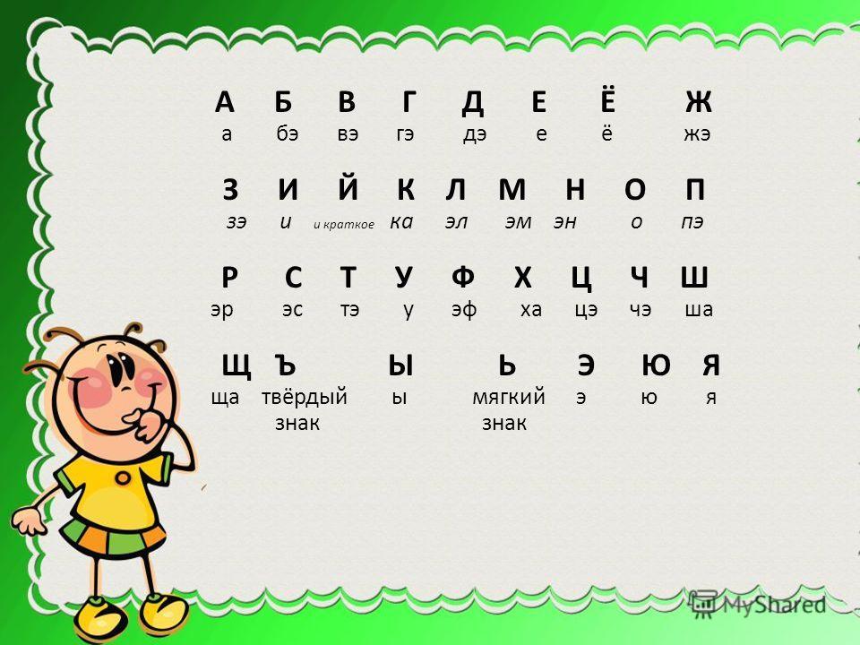 Презентацию подготовила учитель начальных классов Озёрской средней школы Гревцова С.В. Русский язык Тема:«Алфавит, или азбука»