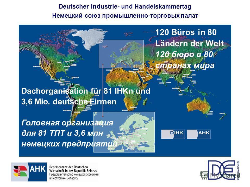 Deutscher Industrie- und Handelskammertag Немецкий союз промышленно-торговых палат 120 Büros in 80 Ländern der Welt 120 бюро в 80 странах мира Dachorganisation für 81 IHKn und 3,6 Mio. deutsche Firmen Головная организация для 81 ТПТ и 3,6 млн немецки