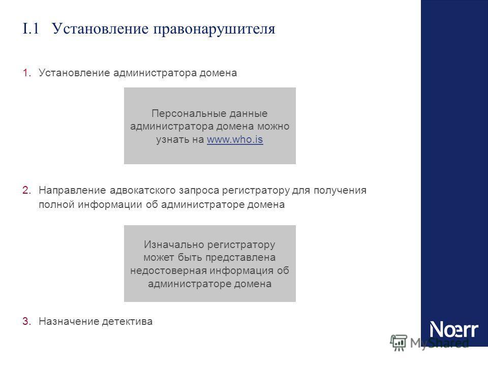 I.1Установление правонарушителя 1.Установление администратора домена 2.Направление адвокатского запроса регистратору для получения полной информации об администраторе домена 3.Назначение детектива Изначально регистратору может быть представлена недос