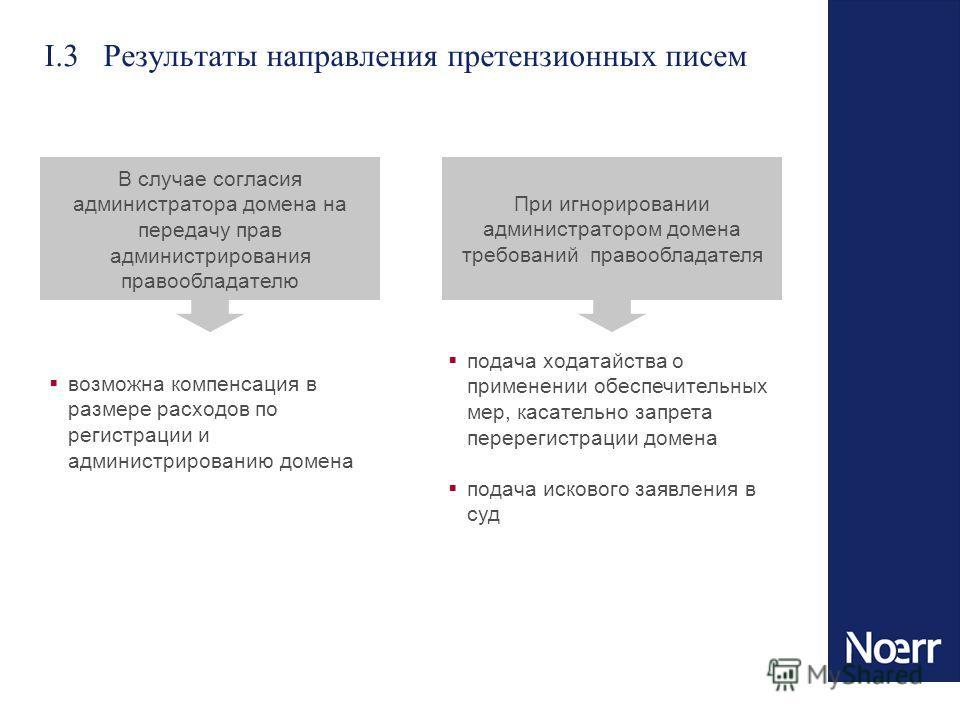 I.3 Результаты направления претензионных писем В случае согласия администратора домена на передачу прав администрирования правообладателю возможна компенсация в размере расходов по регистрации и администрированию домена При игнорировании администрато