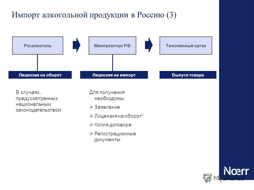 8 Импорт алкогольной продукции в Россию (3) РосалкогольМинпромторг РФ Лицензия на оборот Таможенный орган Лицензия на импорт В случаях, предусмотренных национальным законодательством Для получения необходимы: Заявление Лицензия на оборот* Копия догов