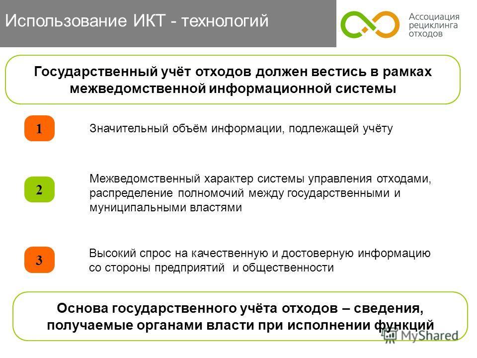 Использование ИКТ - технологий 1 Государственный учёт отходов должен вестись в рамках межведомственной информационной системы 2 Значительный объём информации, подлежащей учёту Межведомственный характер системы управления отходами, распределение полно