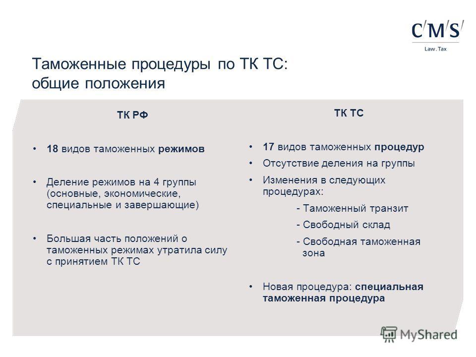 Таможенные процедуры по ТК ТС: общие положения ТК РФ 18 видов таможенных режимов Деление режимов на 4 группы (основные, экономические, специальные и завершающие) Большая часть положений о таможенных режимах утратила силу с принятием ТК ТС ТК ТС 17 ви
