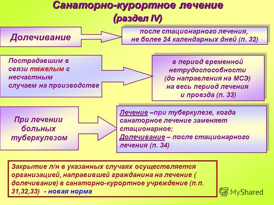 Санаторно-курортное лечение ( раздел IV) после стационарного лечения, не более 24 календарных дней (п. 32) после стационарного лечения, не более 24 календарных дней (п. 32) в период временной нетрудоспособности (до направления на МСЭ) на весь период