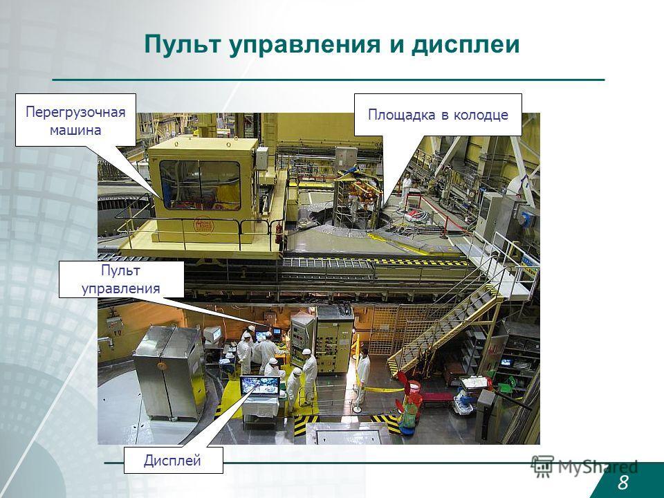 8 Пульт управления и дисплеи Площадка в колодце Перегрузочная машина Пульт управления Дисплей