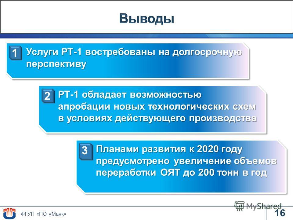 16 ФГУП «ПО «Маяк» 1 Услуги РТ-1 востребованы на долгосрочную перспективу 2 РТ-1 обладает возможностью апробации новых технологических схем в условиях действующего производства 3 Планами развития к 2020 году предусмотрено увеличение объемов переработ