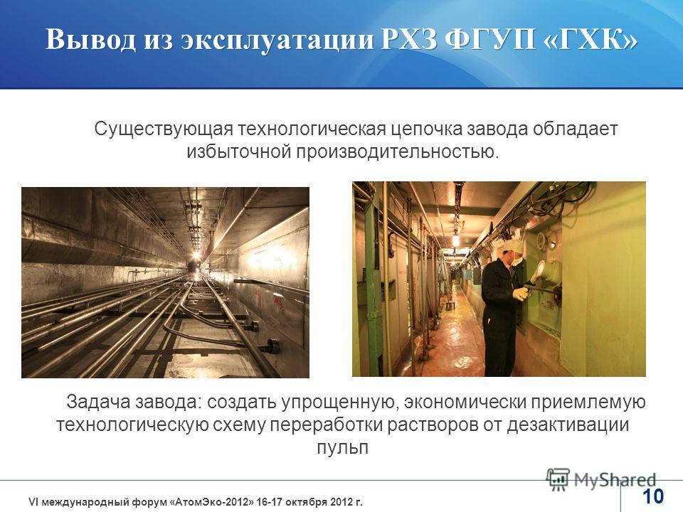 10 Существующая технологическая цепочка завода обладает избыточной производительностью. Задача завода: создать упрощенную, экономически приемлемую технологическую схему переработки растворов от дезактивации пульп VI международный форум «АтомЭко-2012»