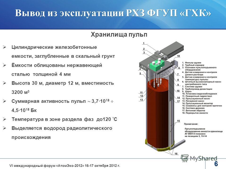 6 VI международный форум «АтомЭко-2012» 16-17 октября 2012 г. Вывод из эксплуатации РХЗ ФГУП «ГХК» Хранилища пульп Цилиндрические железобетонные емкости, заглубленные в скальный грунт Ёмкости облицованы нержавеющей сталью толщиной 4 мм Высота 30 м, д
