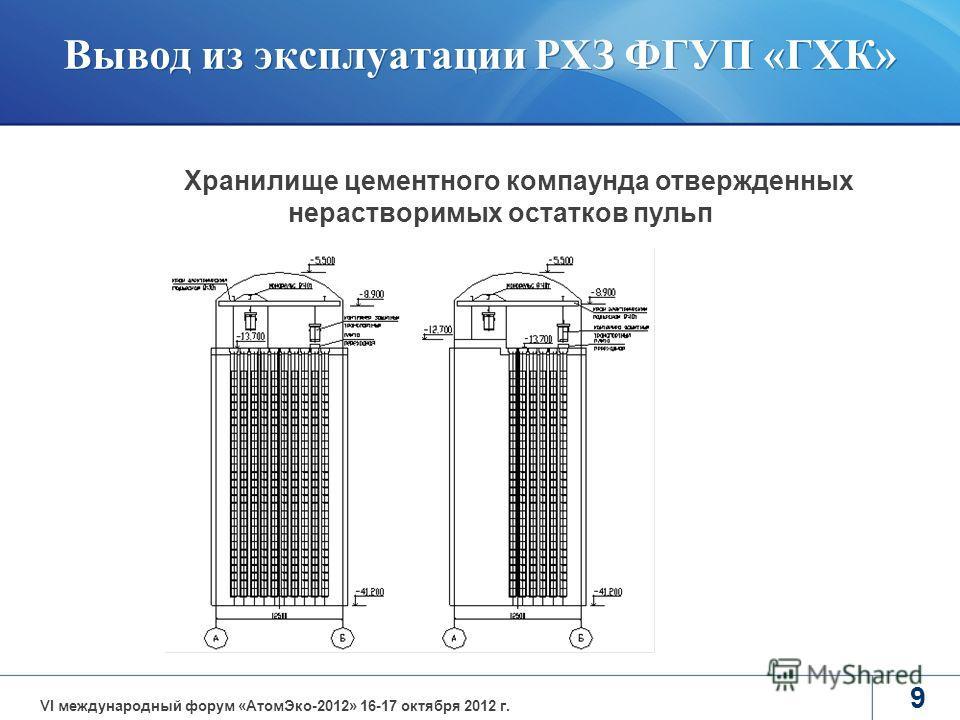 9 VI международный форум «АтомЭко-2012» 16-17 октября 2012 г. Хранилище цементного компаунда отвержденных нерастворимых остатков пульп
