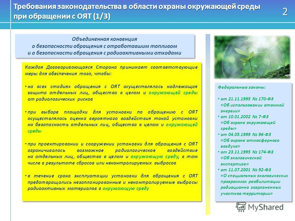 2 Требования законодательства в области охраны окружающей среды при обращении с ОЯТ (1/3) Объединенная конвенция о безопасности обращения с отработавшим топливом и о безопасности обращения с радиоактивными отходами Каждая Договаривающаяся Сторона при