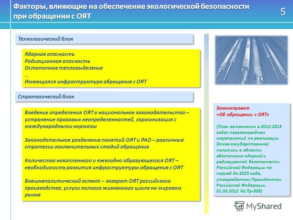 5 Факторы, влияющие на обеспечение экологической безопасности при обращении с ОЯТ Технологический блок Ядерная опасность Радиационная опасность Остаточное тепловыделение … Имеющаяся инфраструктура обращения с ОЯТ Ядерная опасность Радиационная опасно