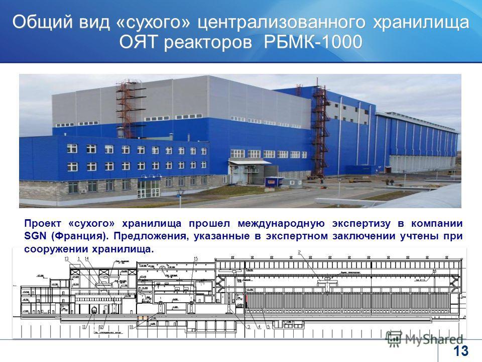 13 Общий вид «сухого» централизованного хранилища ОЯТ реакторов РБМК-1000 Проект «сухого» хранилища прошел международную экспертизу в компании SGN (Франция). Предложения, указанные в экспертном заключении учтены при сооружении хранилища.