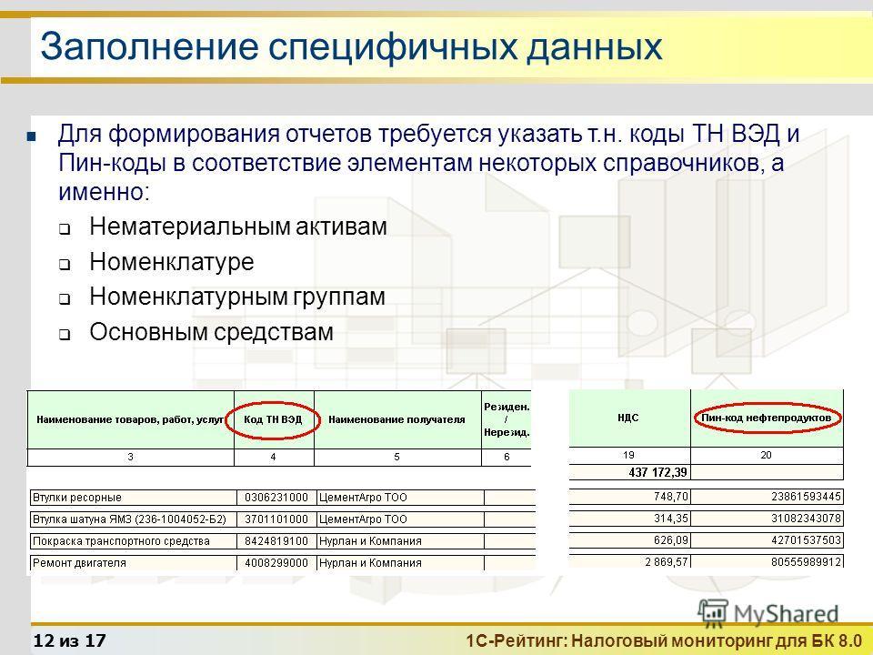 1С-Рейтинг: Налоговый мониторинг для БК 8.0 12 из 17 Заполнение специфичных данных Для формирования отчетов требуется указать т.н. коды ТН ВЭД и Пин-коды в соответствие элементам некоторых справочников, а именно: Нематериальным активам Номенклатуре Н