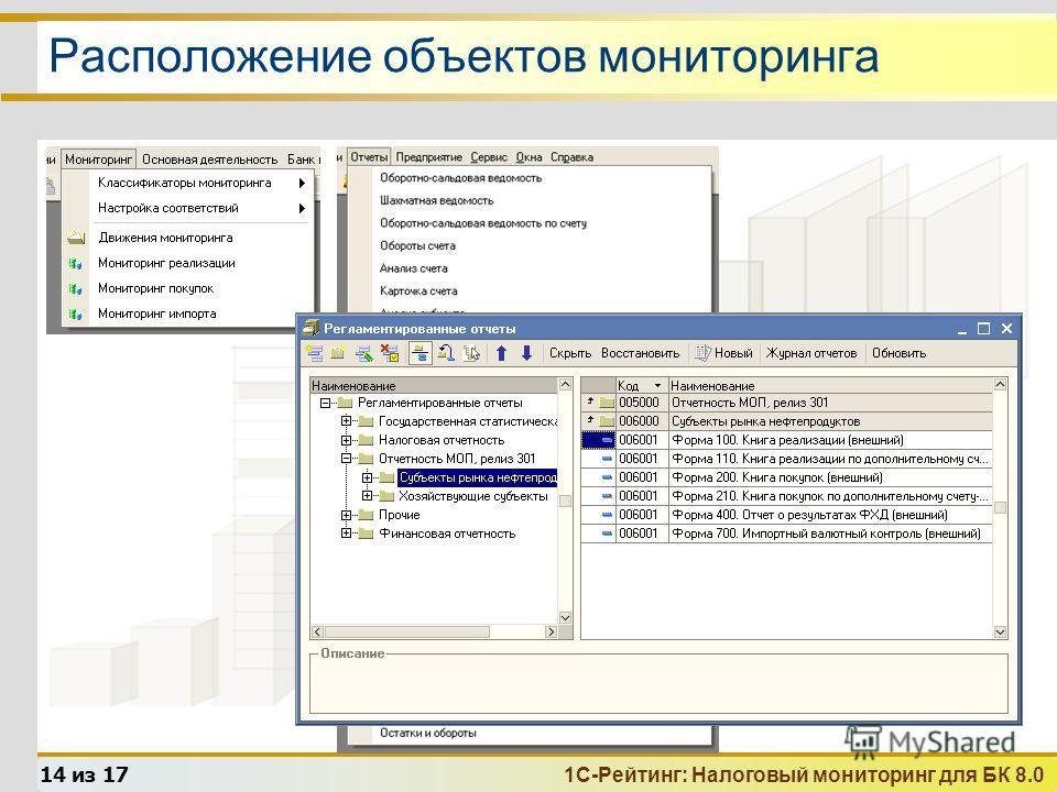 1С-Рейтинг: Налоговый мониторинг для БК 8.0 14 из 17 Расположение объектов мониторинга