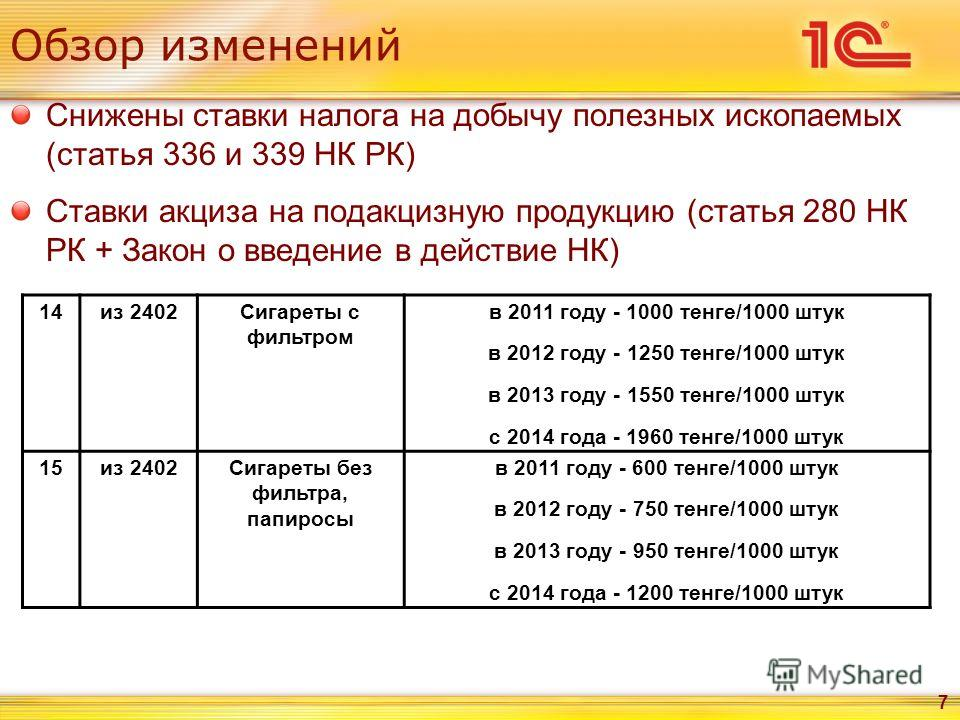 Обзор изменений Снижены ставки налога на добычу полезных ископаемых (статья 336 и 339 НК РК) Ставки акциза на подакцизную продукцию (статья 280 НК РК + Закон о введение в действие НК) 7 14из 2402Сигареты с фильтром в 2011 году - 1000 тенге/1000 штук