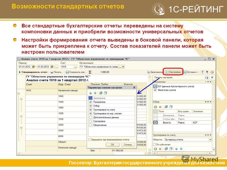 1С-РЕЙТИНГ Все стандартные бухгалтерские отчеты переведены на систему компоновки данных и приобрели возможности универсальных отчетов Настройки формирования отчета выведены в боковой панели, которая может быть прикреплена к отчету. Состав показателей
