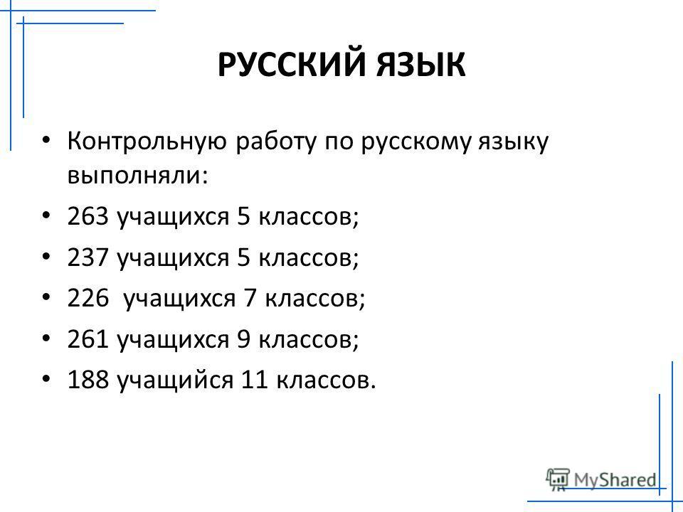 РУССКИЙ ЯЗЫК Контрольную работу по русскому языку выполняли: 263 учащихся 5 классов; 237 учащихся 5 классов; 226 учащихся 7 классов; 261 учащихся 9 классов; 188 учащийся 11 классов.