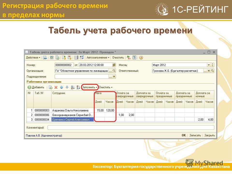 1С-РЕЙТИНГ Табель учета рабочего времени Регистрация рабочего времени в пределах нормы Госсектор: Бухгалтерия государственного учреждения для Казахстана