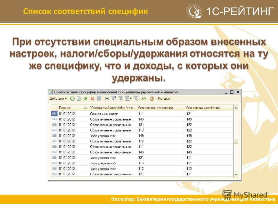 1С-РЕЙТИНГ Список соответствий специфик При отсутствии специальным образом внесенных настроек, налоги/сборы/удержания относятся на ту же специфику, что и доходы, с которых они удержаны. Госсектор: Бухгалтерия государственного учреждения для Казахстан