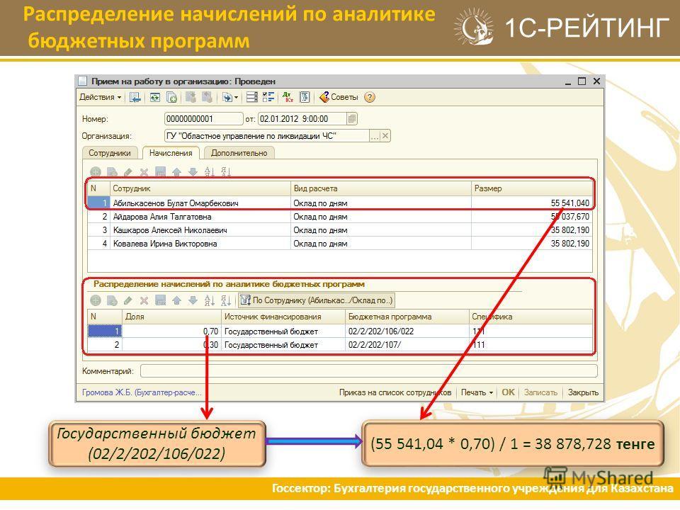 1С-РЕЙТИНГ Распределение начислений по аналитике бюджетных программ Государственный бюджет (02/2/202/106/022) (55 541,04 * 0,70) / 1 = 38 878,728 тенге Госсектор: Бухгалтерия государственного учреждения для Казахстана