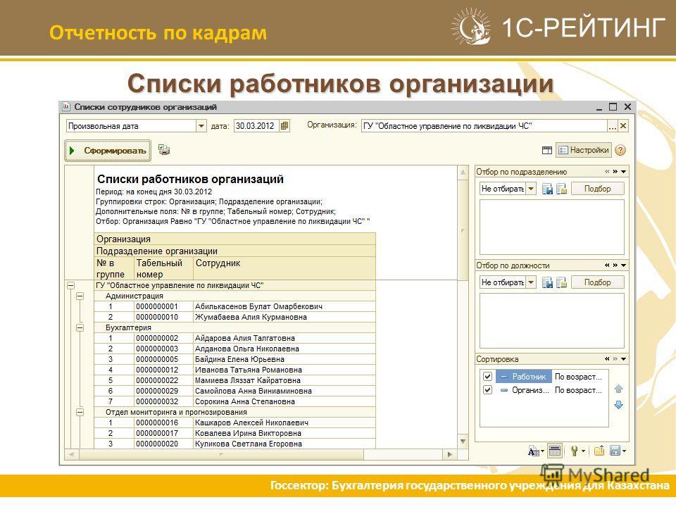 1С-РЕЙТИНГ Отчетность по кадрам Списки работников организации Госсектор: Бухгалтерия государственного учреждения для Казахстана