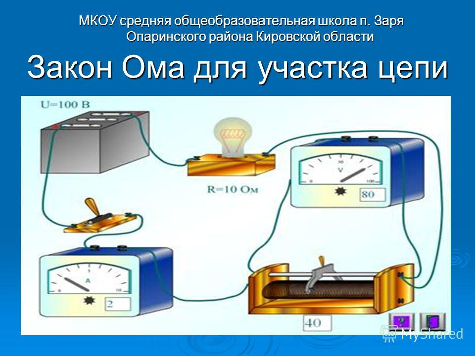 Закон Ома для участка цепи МКОУ средняя общеобразовательная школа п. Заря Опаринского района Кировской области