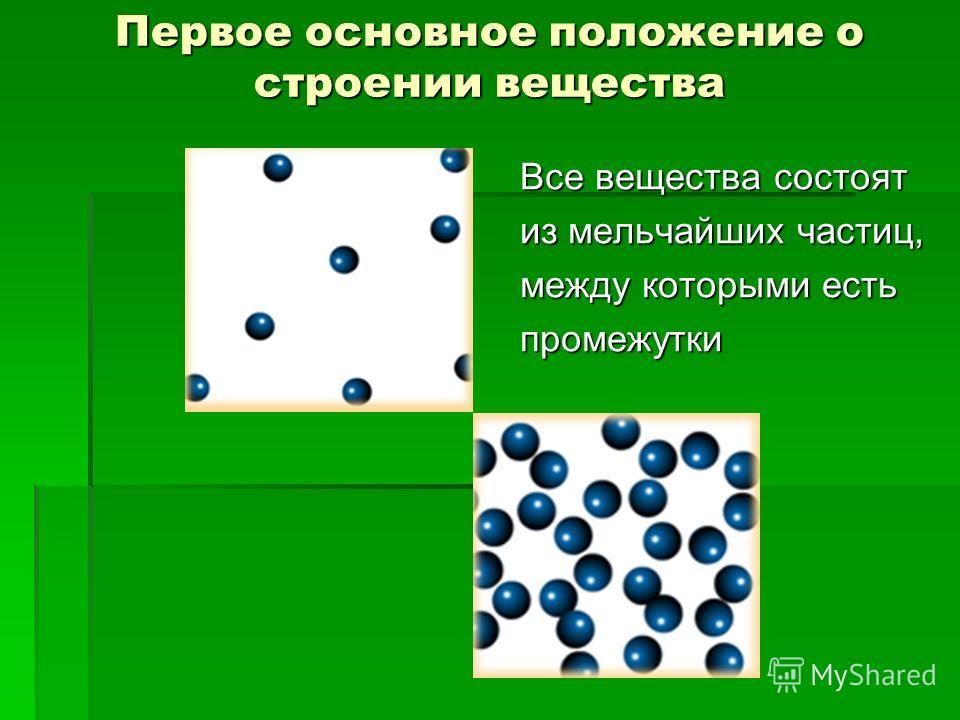 Первое основное положение о строении вещества Все вещества состоят из мельчайших частиц, между которыми есть промежутки