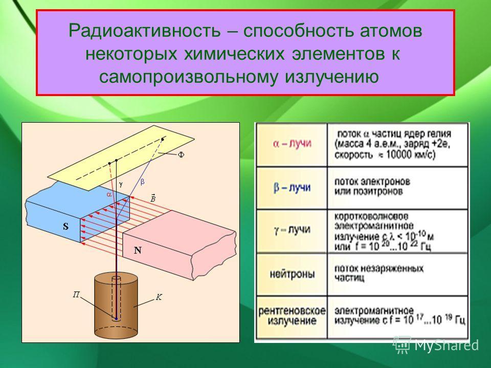 Радиоактивность – способность атомов некоторых химических элементов к самопроизвольному излучению