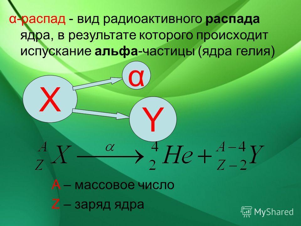 α-распад - вид радиоактивного распада ядра, в результате которого происходит испускание альфа-частицы (ядра гелия) X α Y A – массовое число Z – заряд ядра