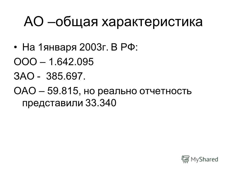 АО –общая характеристика На 1января 2003г. В РФ: ООО – 1.642.095 ЗАО - 385.697. ОАО – 59.815, но реально отчетность представили 33.340