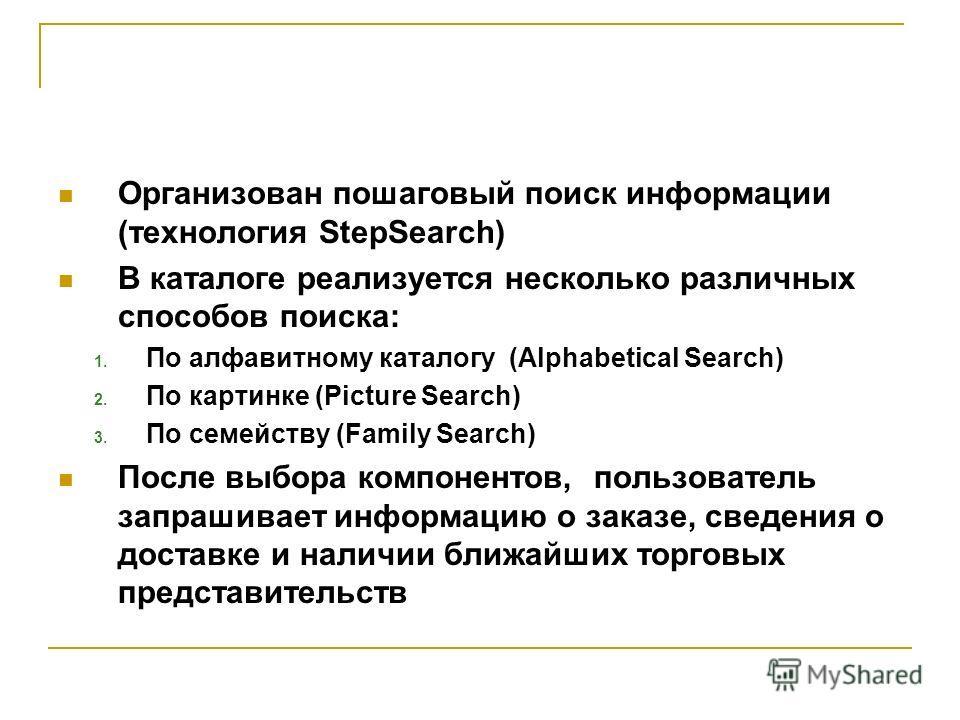 Организован пошаговый поиск информации (технология StepSearch) В каталоге реализуется несколько различных способов поиска: 1. По алфавитному каталогу (Alphabetical Search) 2. По картинке (Picture Search) 3. По семейству (Family Search) После выбора к