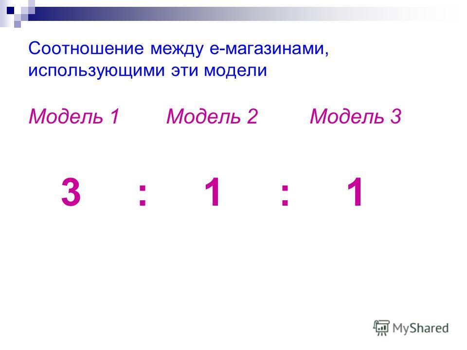 Соотношение между е-магазинами, использующими эти модели Модель 1 Модель 2 Модель 3 3 : 1 : 1